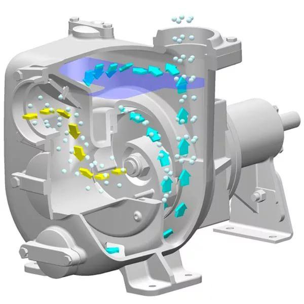 принцип работы центробежного водяного насоса