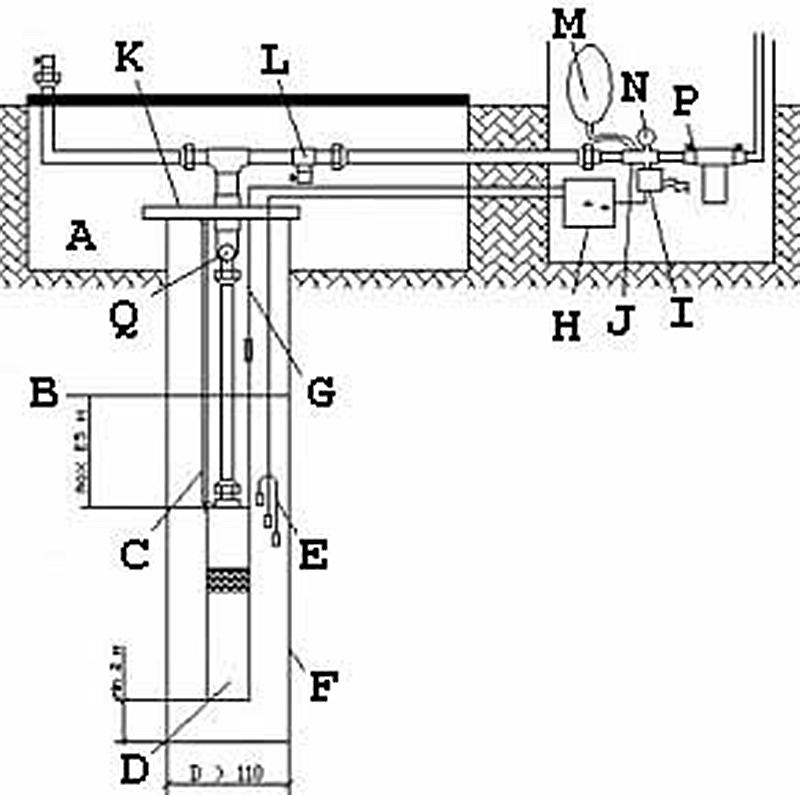 Подключение погружного скважинного насоса