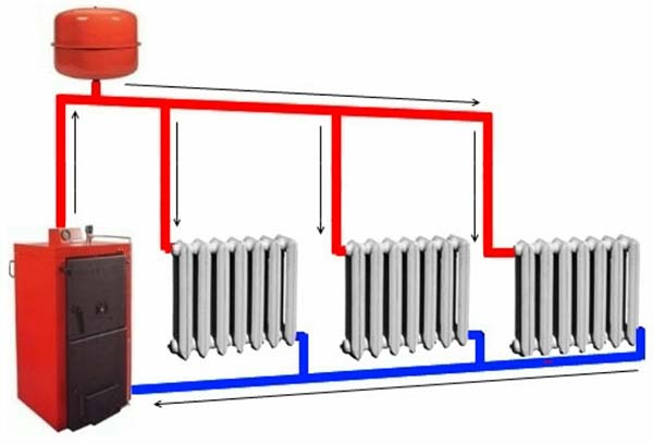 система отопления дома без насоса