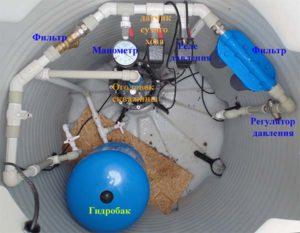 Как произвести подключение скважинного насоса