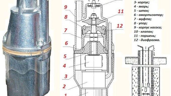 Вибрационный насос для скважины