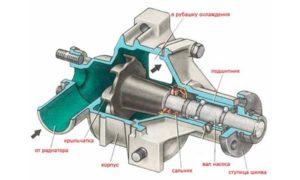 Насос для системы отопления: устройство и принцип работы
